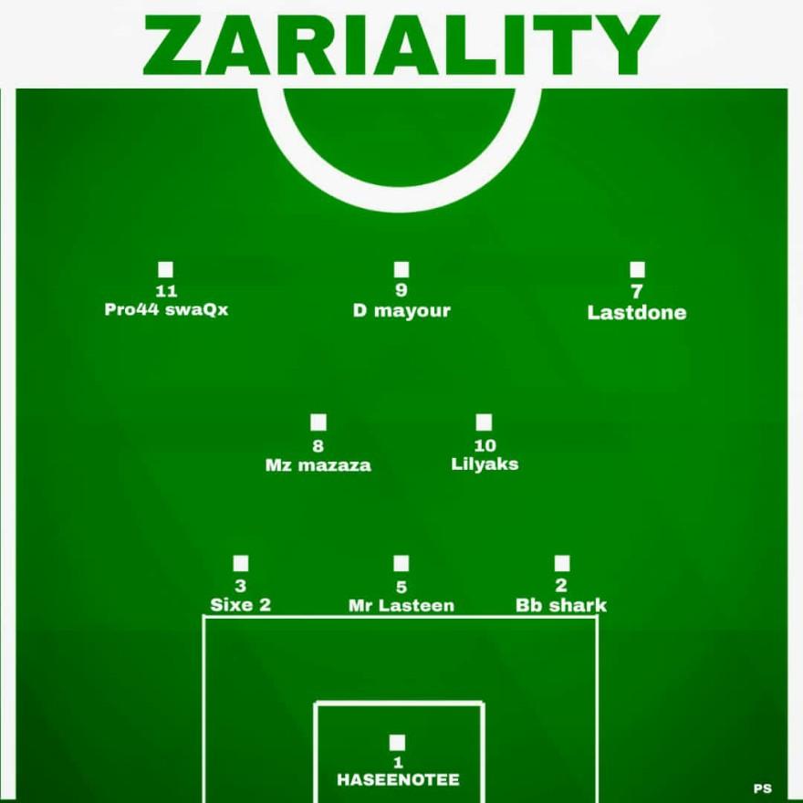 MUSIC: Zaria All Stars - Zariality Feat. Xdough x Mz Mazaza x Lil Yaks x Lastdone x BB Shark x Haseenotee x Sixe 2 x Pro44 Swaqx & D Mayour