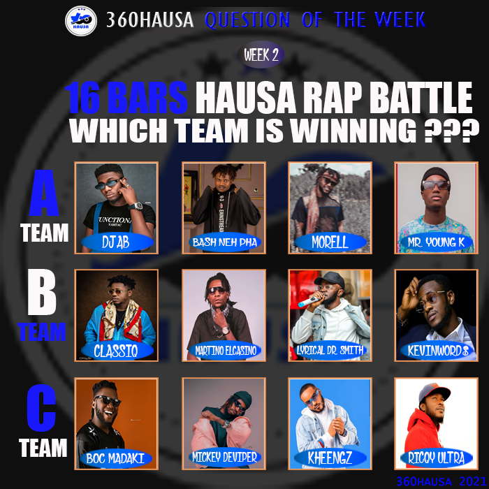 WEEK 2: 16Bars Hausa Rap Battle Which Team Here is Winning ?