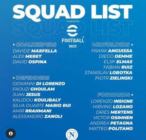 Napoli Vs Roma Line up Squad 2021 October